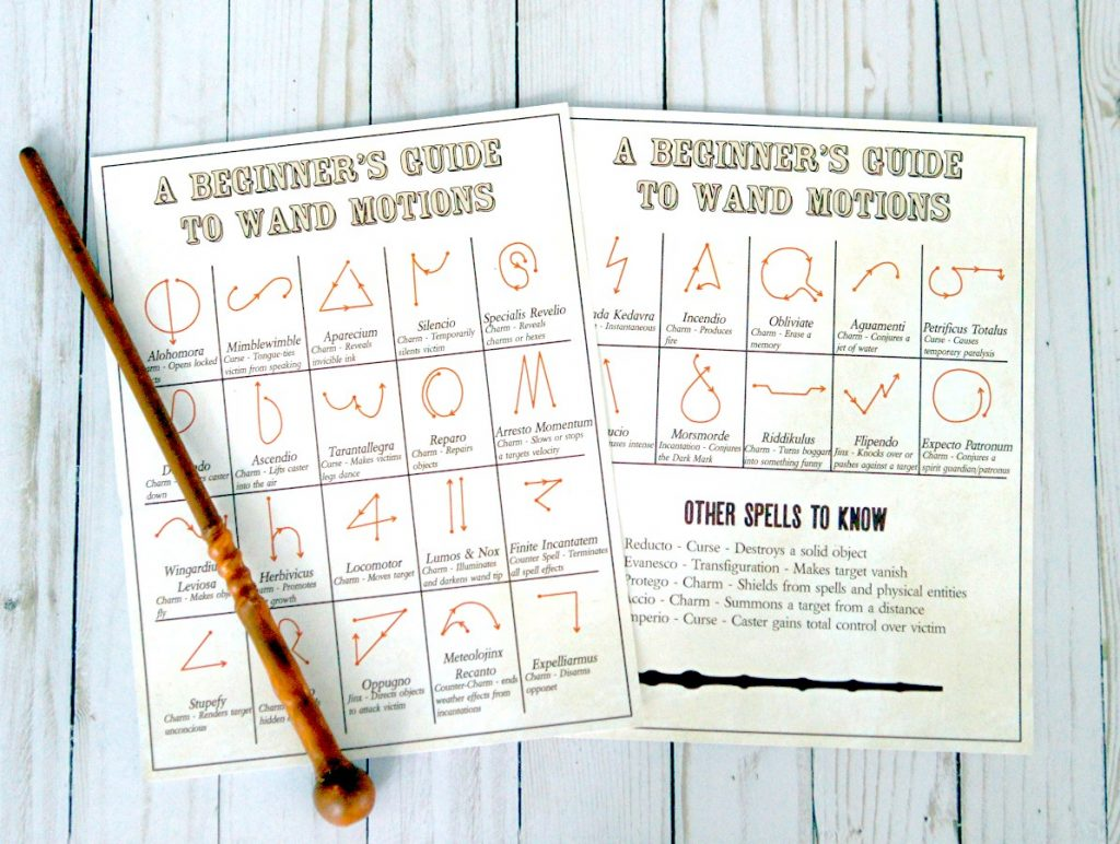 graphic regarding Harry Potter Spell Book Printable named Harry Potter Wand Retail outlet Totally free PRINTABLE - The S Shoppe