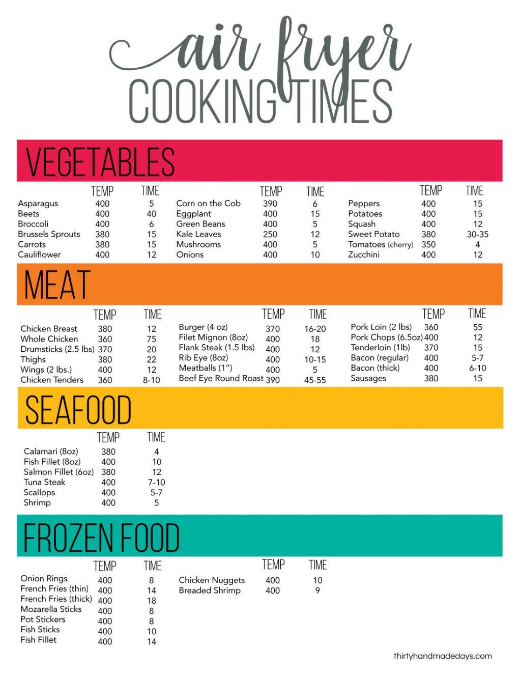 Vortex Air Fryer Recipes